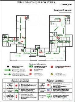 Пример схемы плана эвакуации при пожаре