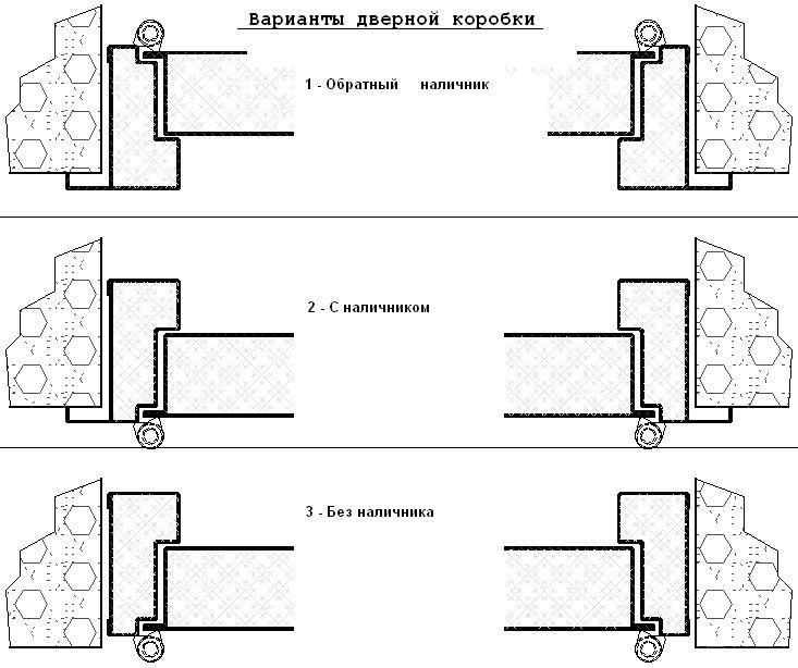 Варианты дверной коробки для противопожарной двери