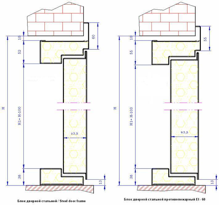 Расчет габаритных размеров противопожарных дверей